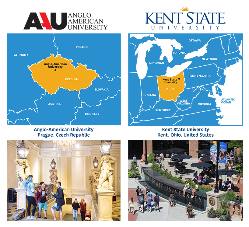 AAU-KSU Maps and Pictures