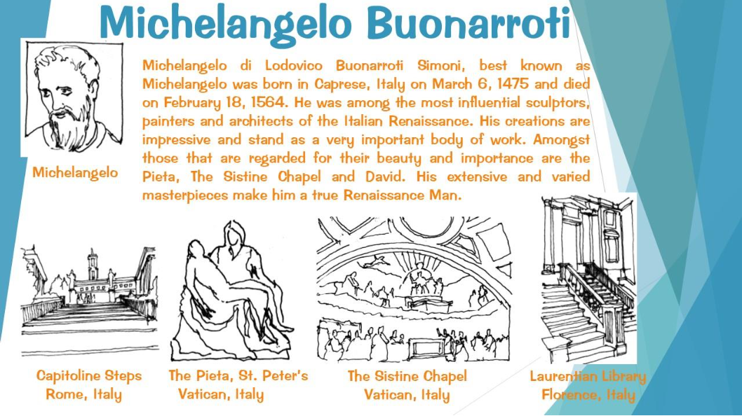 """One of the pages from the book, """"10 Important Architects to Know,"""" was written and illustrated by Kline."""