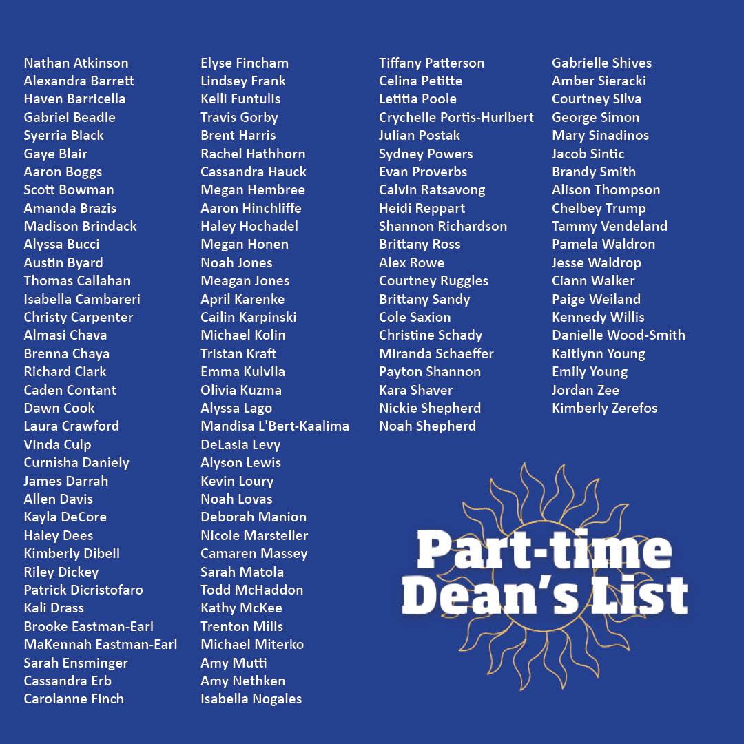 Part-time Dean's List