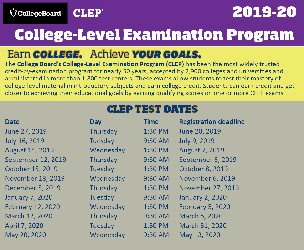 Clep Dates 2019-20