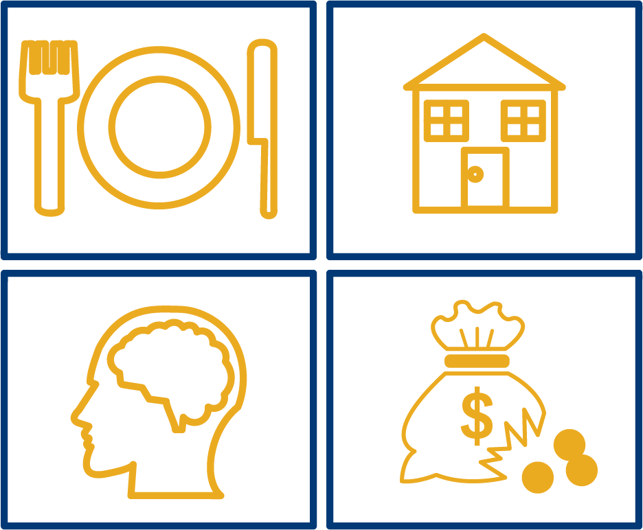 Plate w/ Utensils, House, Mind, and Money Bag for the CARES logo