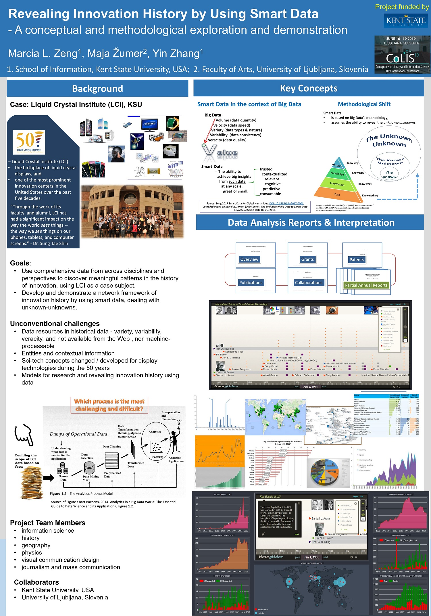 Revealing Innovation History by Using Smart Data Research Poster (Zeng, Zumer, Zhang)