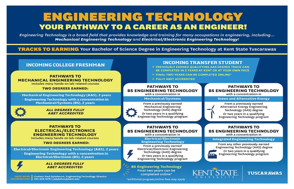 Engineering Technology Degree Pathway