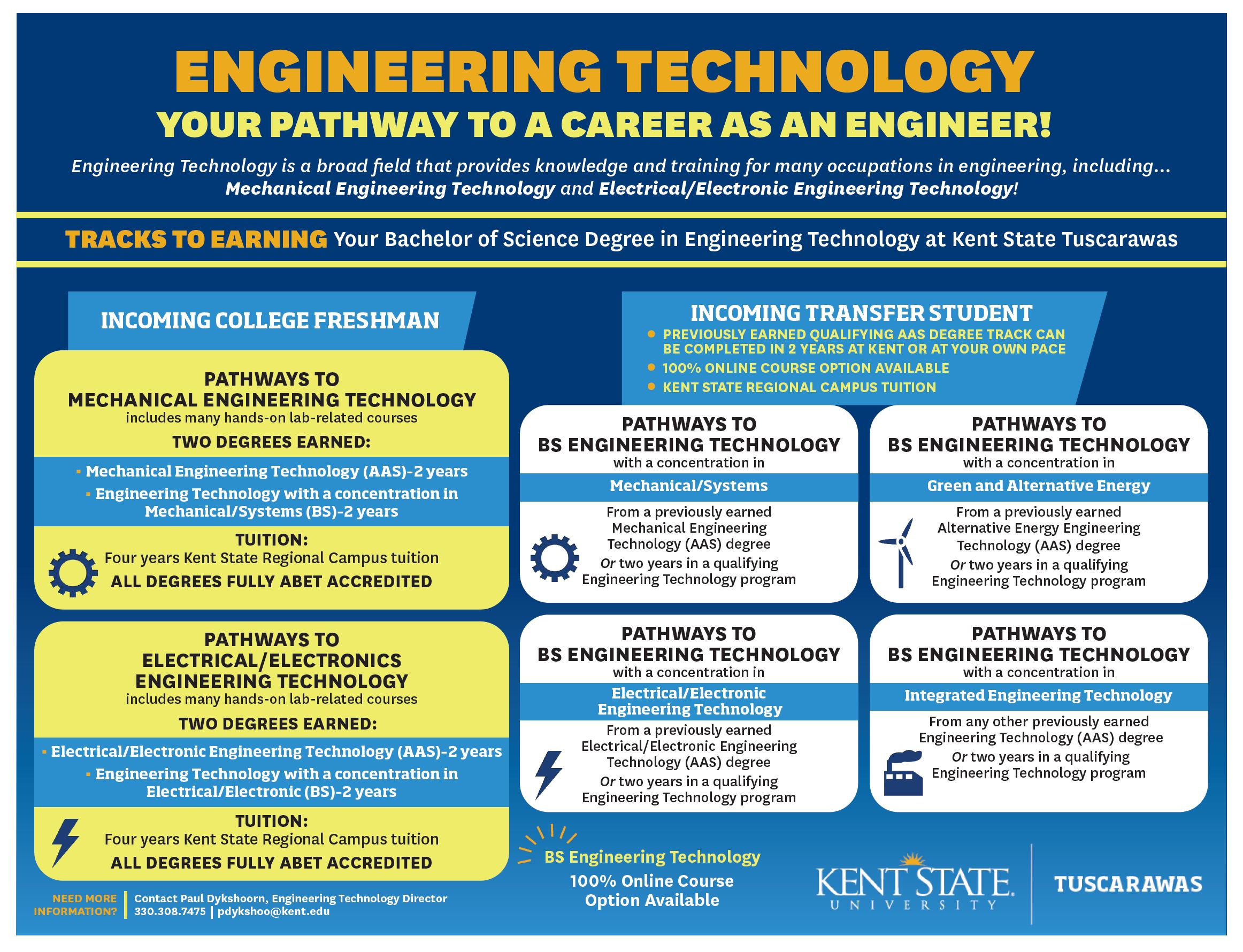 Engineering Technology Degree Pathway