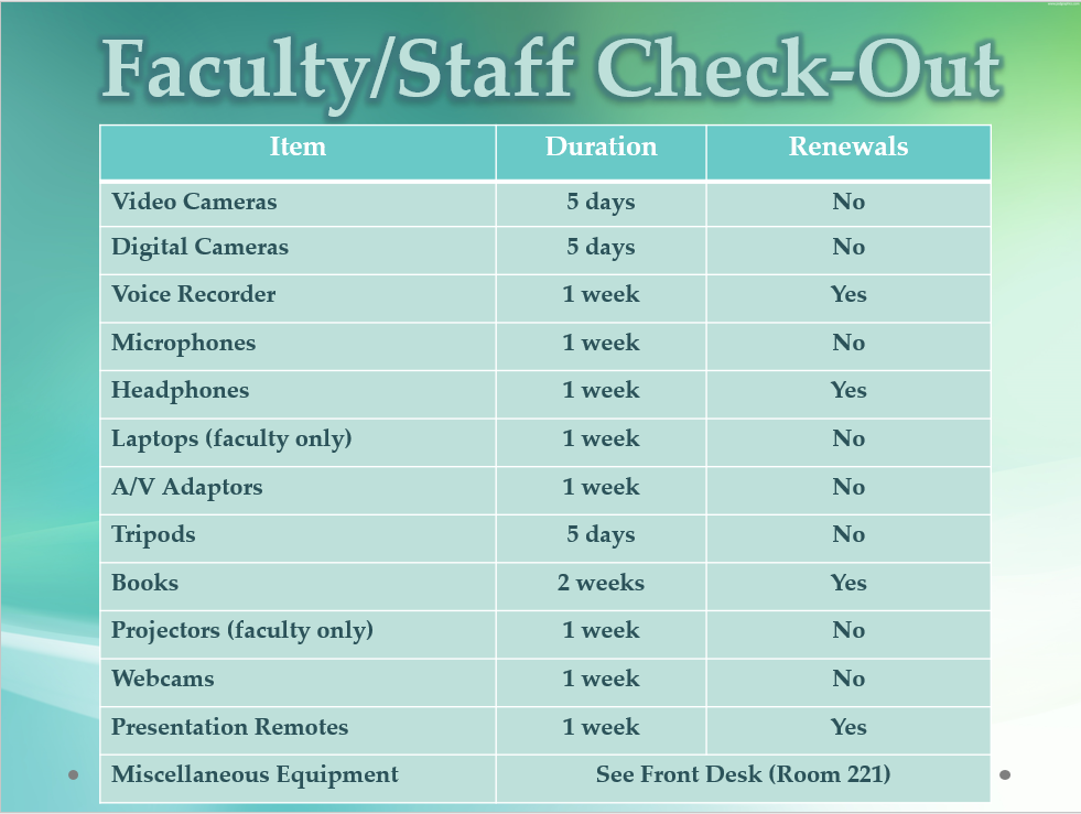 Faculty/Staff Check-out