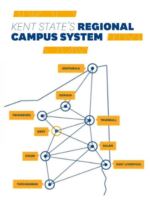 Kent State Campuses