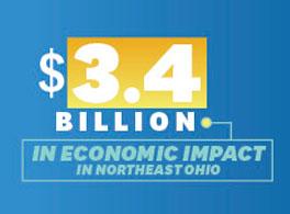 $3.4 Billion in Economic Impact in Northeast Ohio