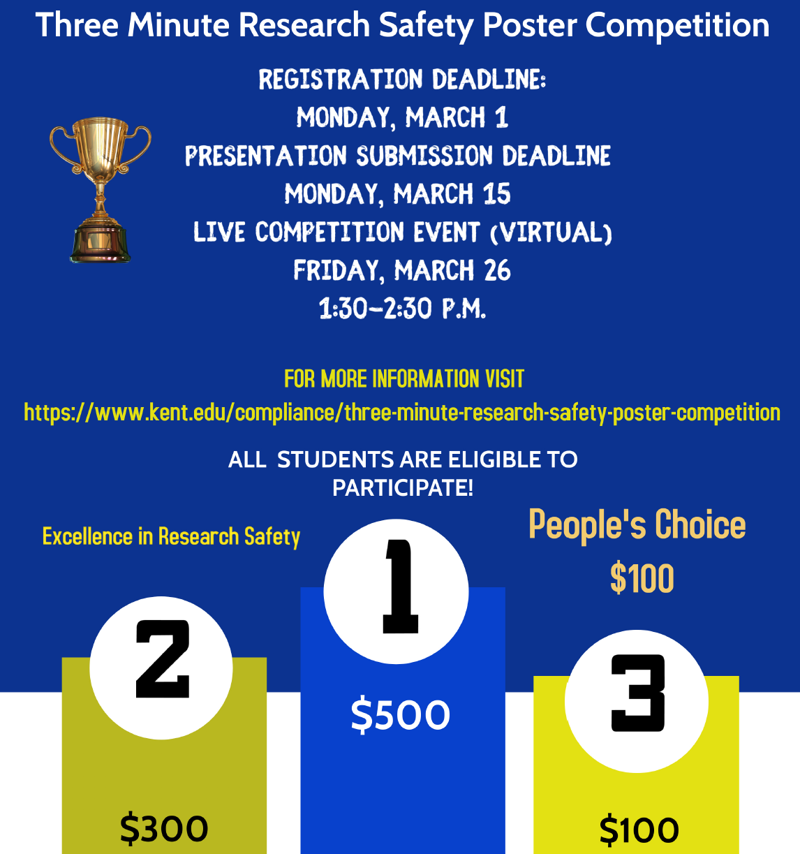 Three Minute Research Safety Poster Competition