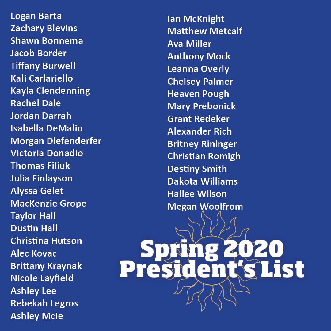 Spring President's List