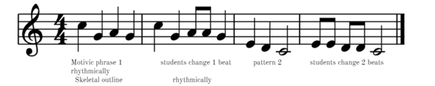 Varying theme and melody notated on staff.