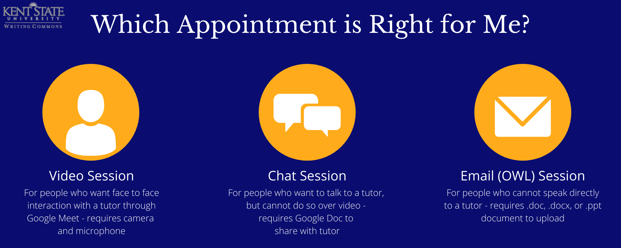 Which Appointment to Choose? Video Session: For people who want to be face to face with a tutor through Google Meet. Chat session: For people who want to talk to a tutor, but cannot do so over video. Email session: For people who cannot speak to tutor