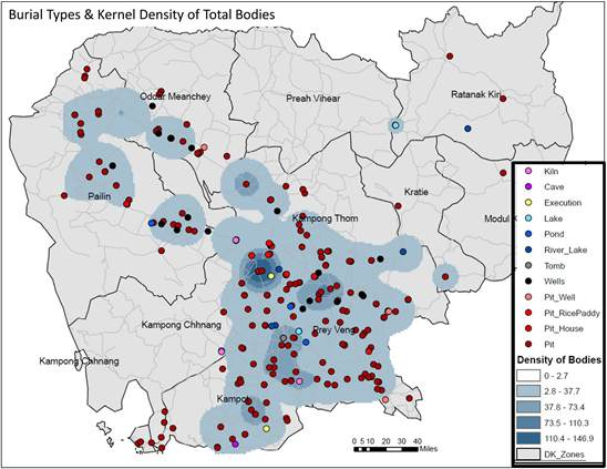 Burial Types and Kernel Density of Total Bodies