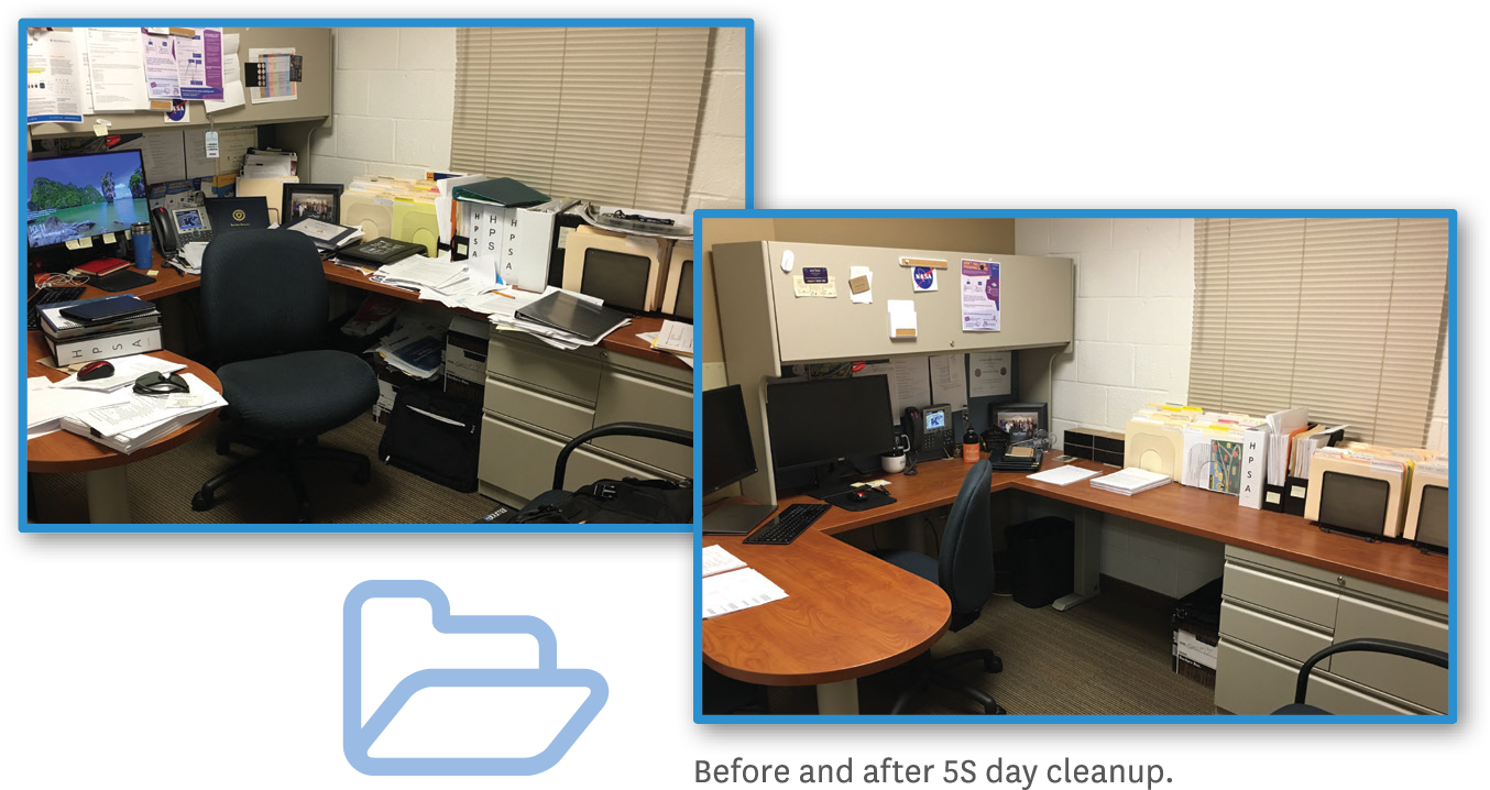 2 photos showing a messy desk at the beginning of the day, and the desk clean at the end of the day