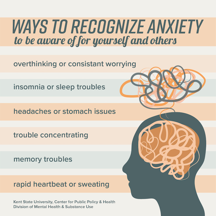 Ways to recognize anxiety to be more aware of for yourself and others
