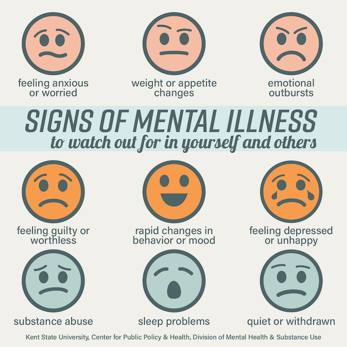 Graphic Signs of Mental Illness