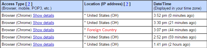 Gmail Foreign Access