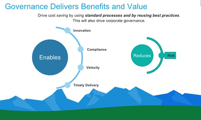 Governance Delivers Benefits and Value