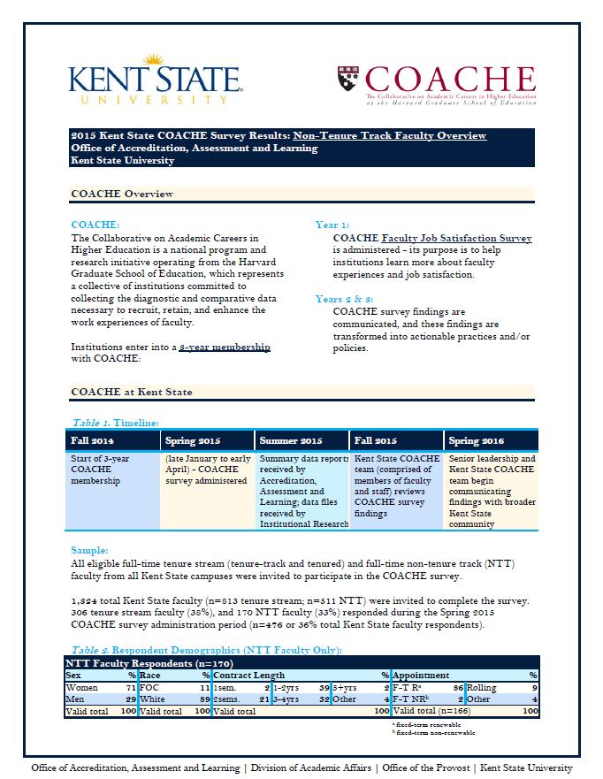 2015 KSU COACHE NTT Results Overview