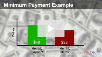 Minimum Payment by PNC