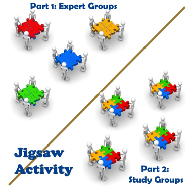 Active Learning—Jigsaw
