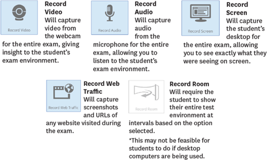 Recording Options Proctored Testing Faculty Handout