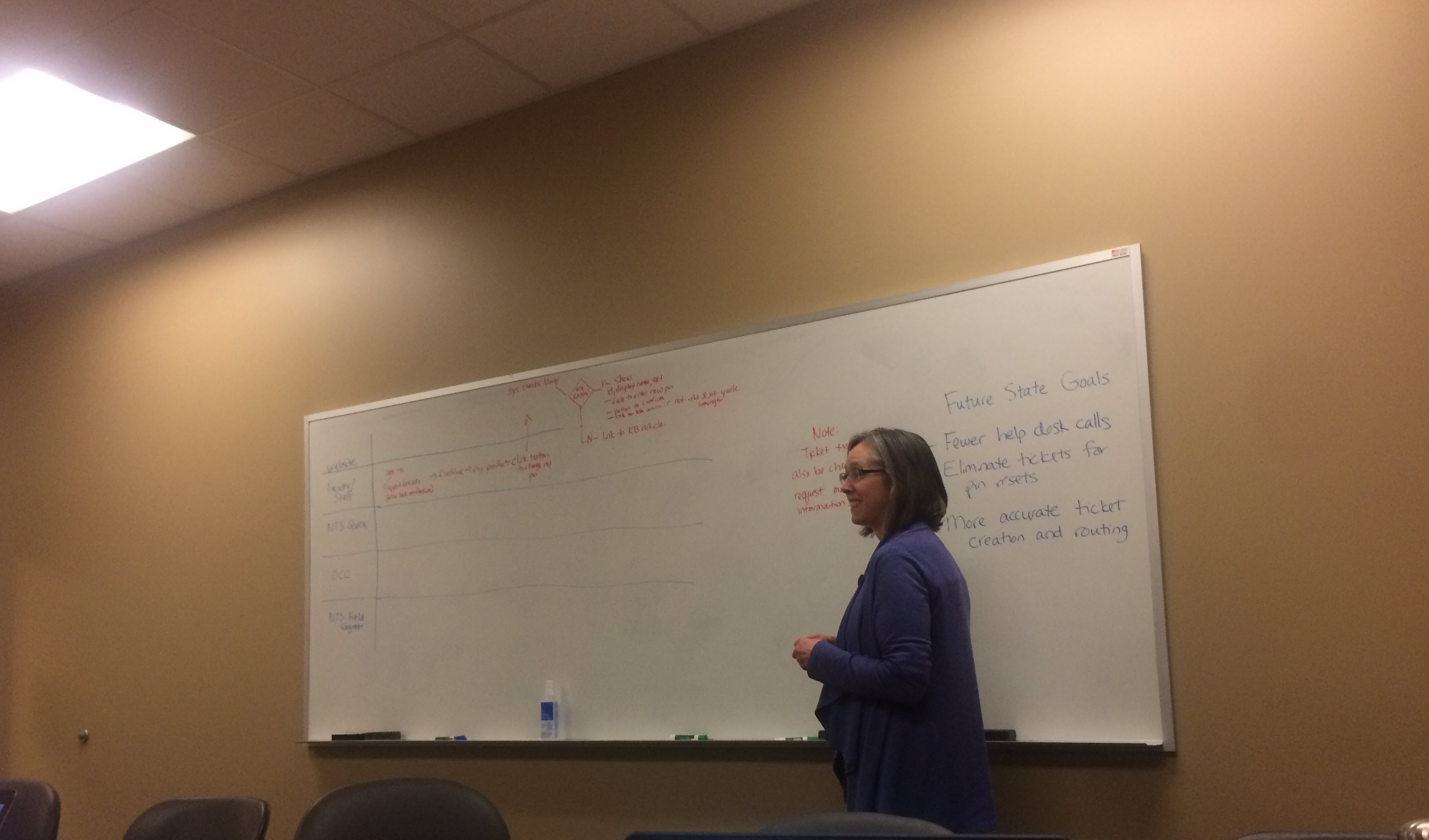 Instructor at white board