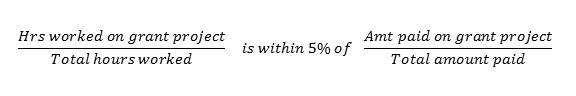 Effort Cert Equation