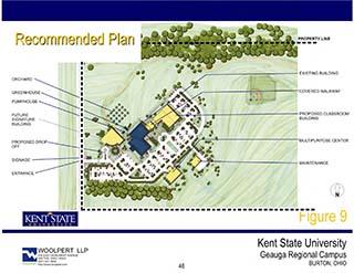 Geauga Campus Master Plan