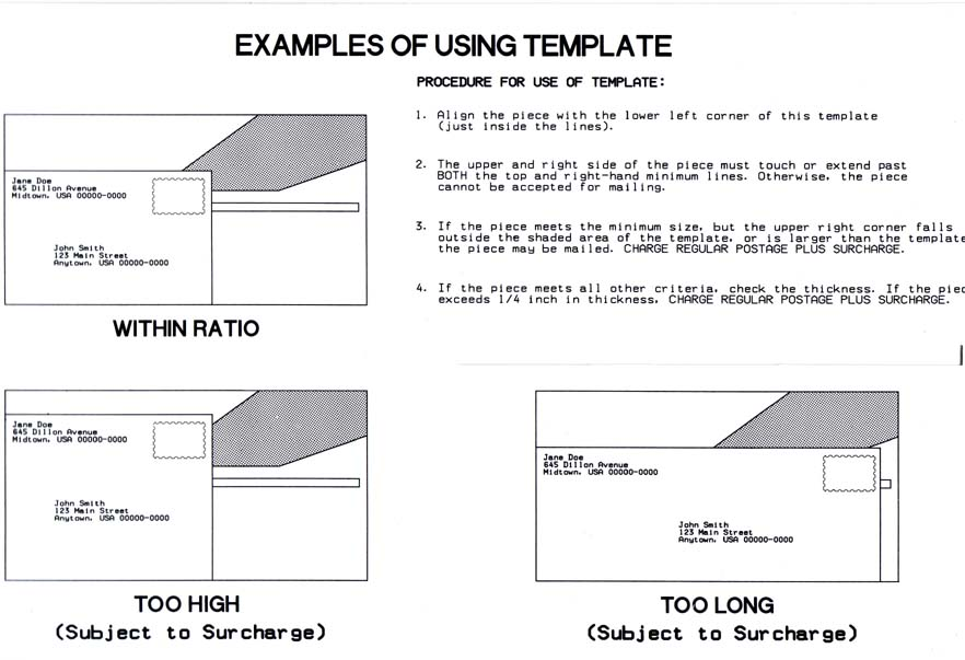 Examples of Using Template