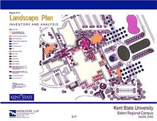 Salem Campus Master Plan