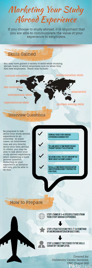 Marketing Your Study Abroad Experience infographic