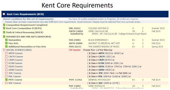 Kent core requirements screenshot