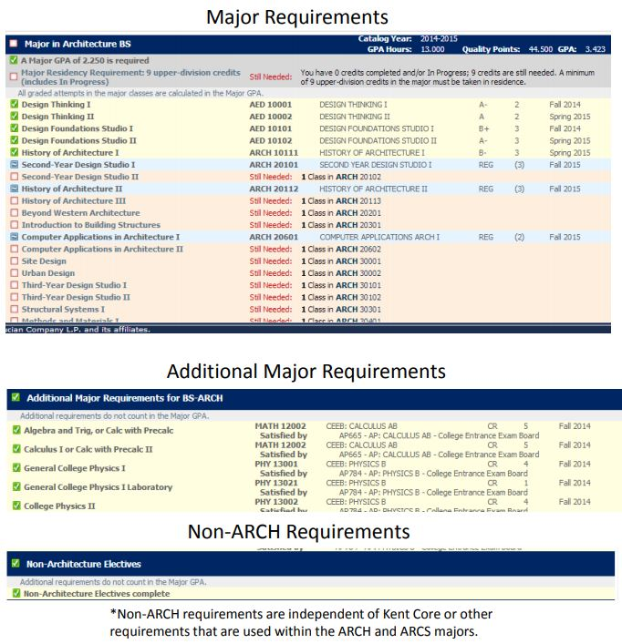 Major, additional major and non-arch requirements FlashLine screenshot