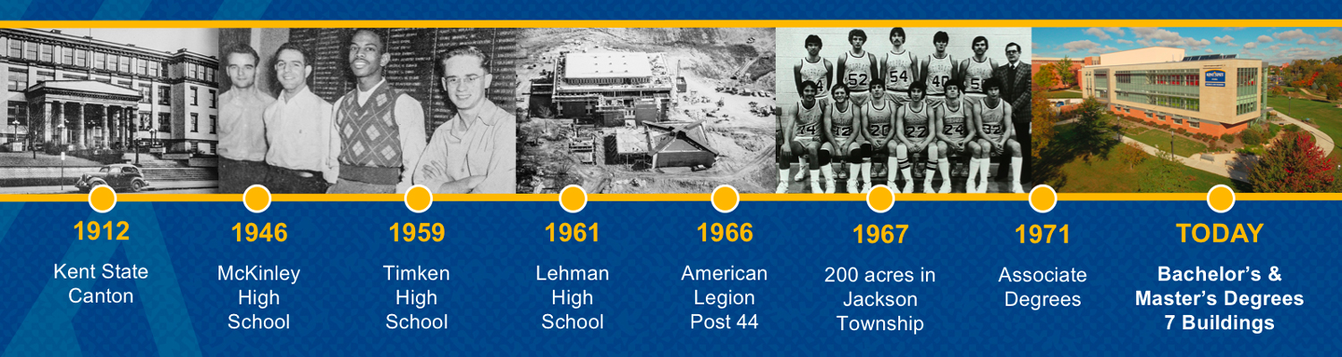 Campus History at Kent State Stark