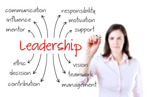 Leadership Certificate
