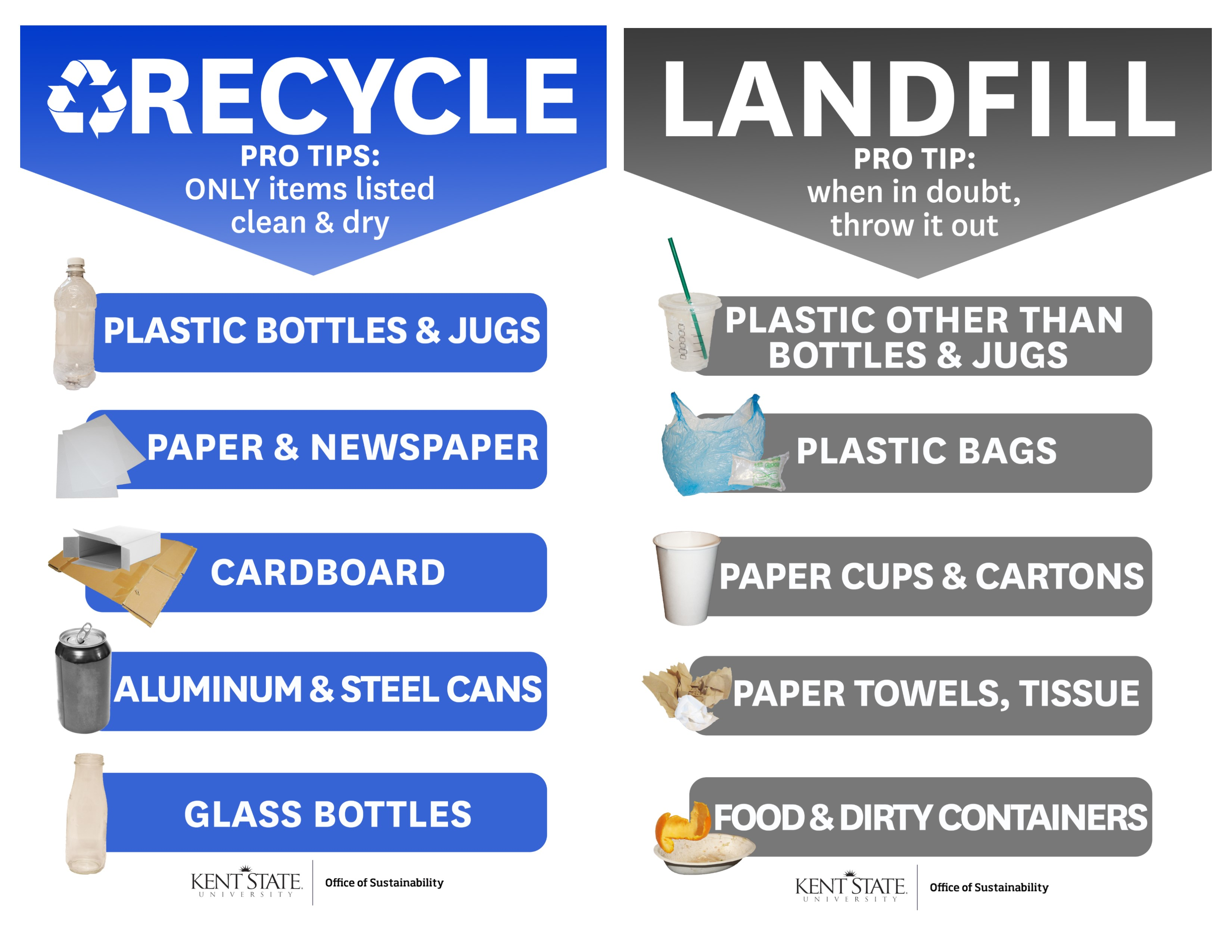 Kent State Recycling Landfill Guide 2020