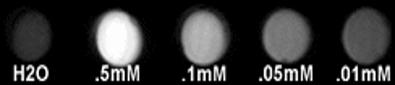 Nanoparticle Phantom Set
