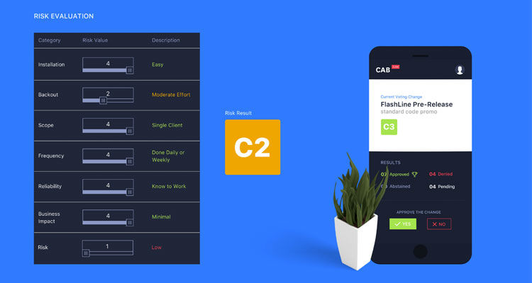 The CAB app makes it easier to implement changes
