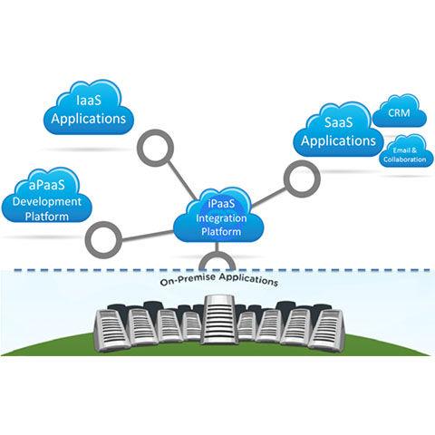 IS Cloud Diagram