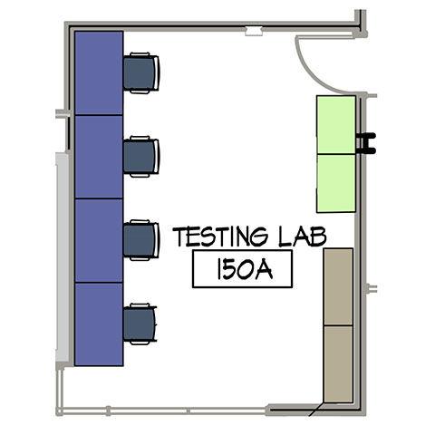 Electronics/Testing Shop