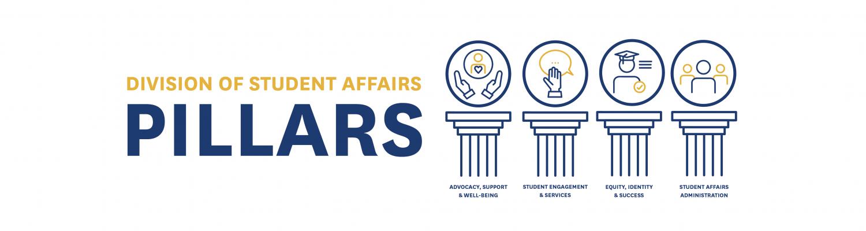 Division of Student Affairs Pillars