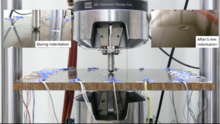 Experiment set-up using Material Testing System
