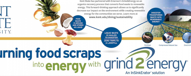 Grind 2 Energy System