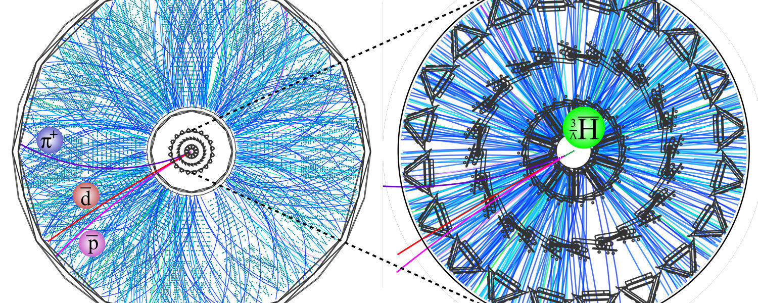 Inner vertex components of the STAR detector at the Relativistic Heavy Ion Collider (righthand view) allow scientists to trace tracks from triplets of decay particles picked up in the detector's outer regions (left) to their origin