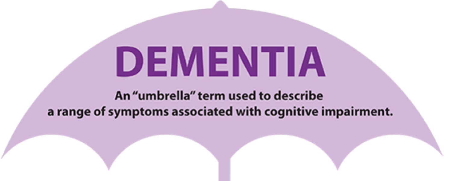 The Longest Day graphic on dementia