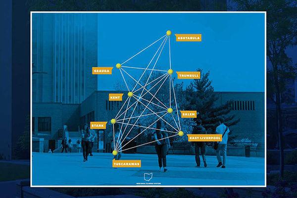 Regional Campus System Diagram