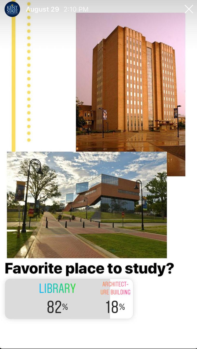 Architecture building vs. University Library