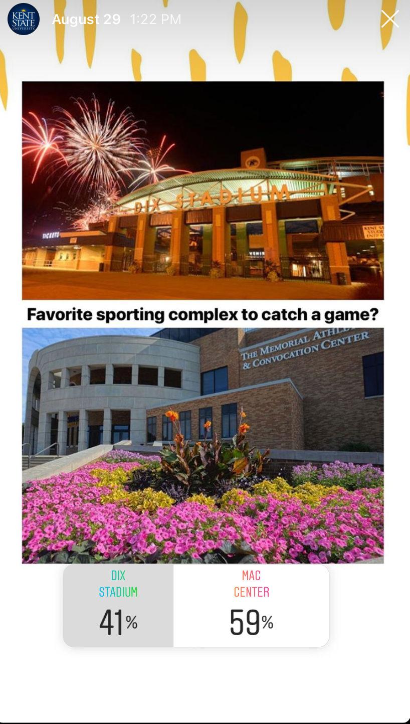 Dix Stadium vs. MAC Center